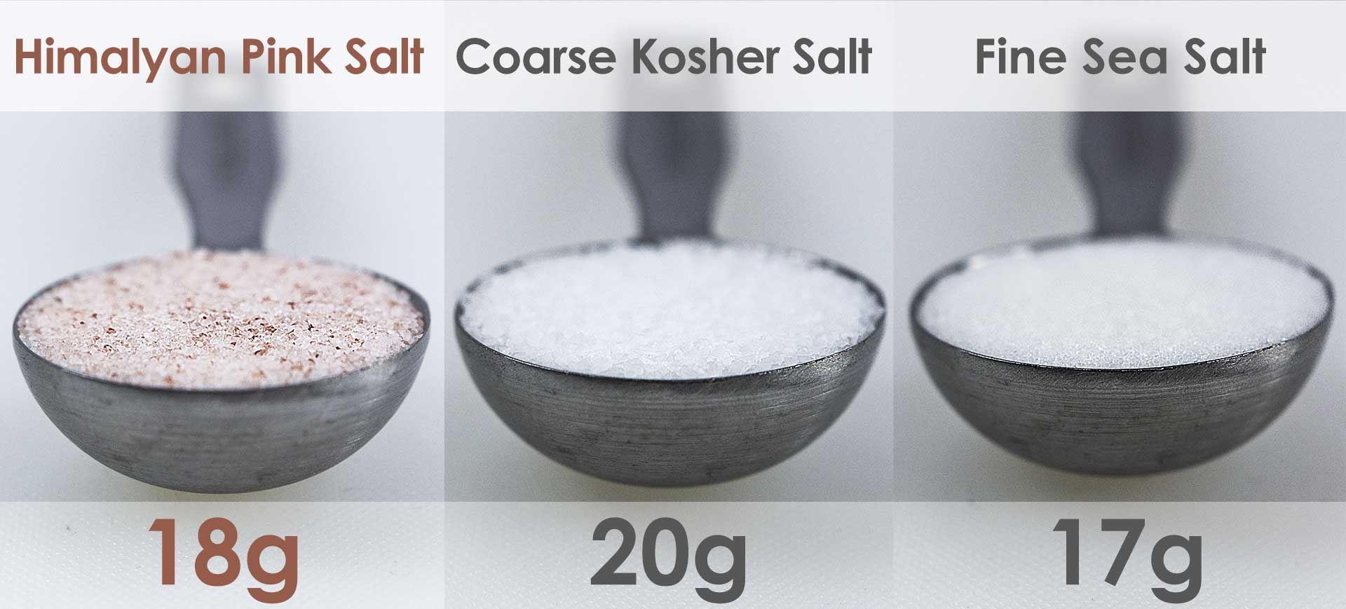 Tablespoons, Salt and Sauerkraut - The Measuring Problem - Secrets